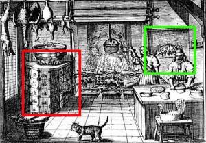 Bakken en koken in 1669. De drie onderdelen zijn in de Bakkerij van De Poth identiek: keteloven, broodoven en haardvuur met kookpot